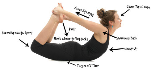 Dhanurasana weight loss