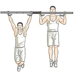 Pull Up Hold isometric workout