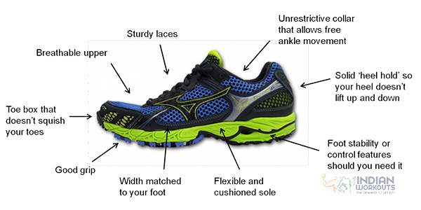Best Way To Break In A Pair Of Running Shoes